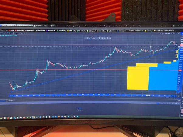 Thumbnail of What is causing cryptocurrency to crash across the board?